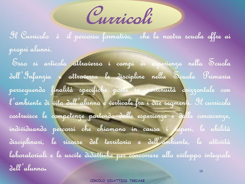 Curricoli 19 CIRCOLO DIDATTICO TRECASE