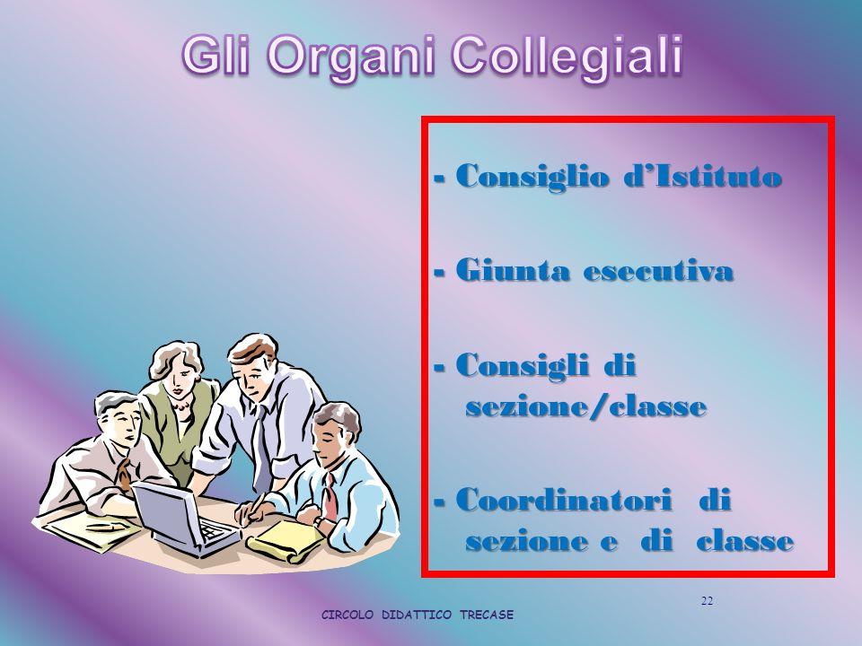 - Consiglio dIstituto - Giunta esecutiva - Consigli di sezione/classe - Coordinatori di sezione e di classe CIRCOLO DIDATTICO TRECASE 22