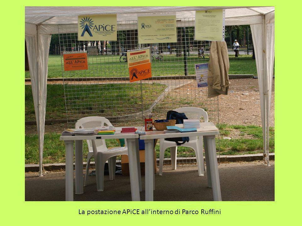 La postazione APiCE allinterno di Parco Ruffini