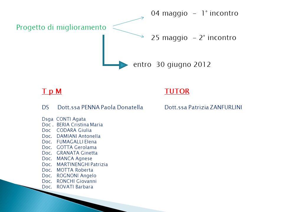 Progetto di miglioramento 04 maggio - 1° incontro 25 maggio - 2° incontro entro 30 giugno 2012 T p M DS Dott.ssa PENNA Paola Donatella Dsga CONTI Agat