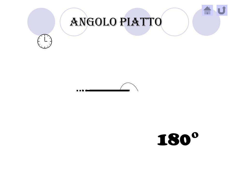 ANGOLO GIRO 360°