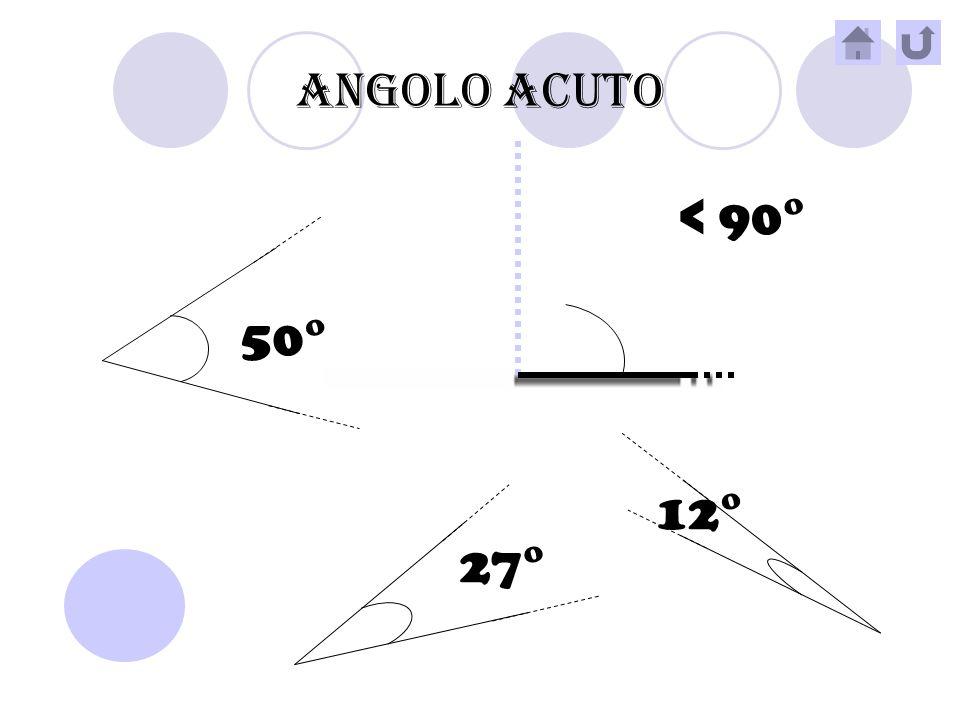 ANGOLO RETTO 90°
