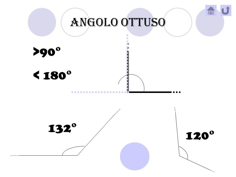 ANGOLO ACUTO 50° < 90° 27° 12°