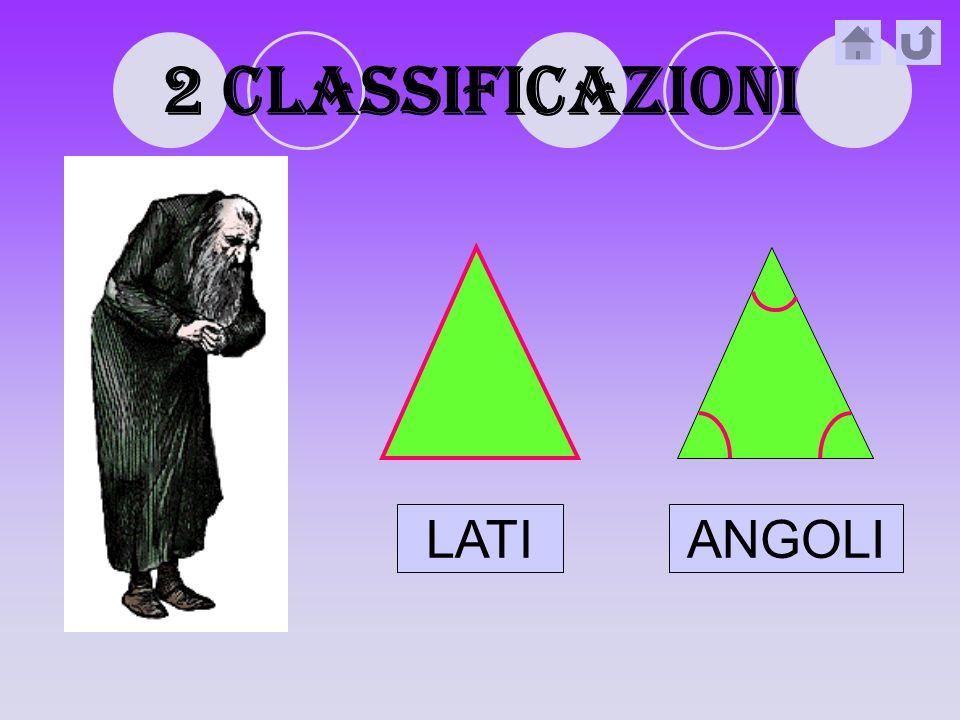 TRIANGOLI Un triangolo è un poligono che ha 3 lati, 3 angoli e 3 vertici.