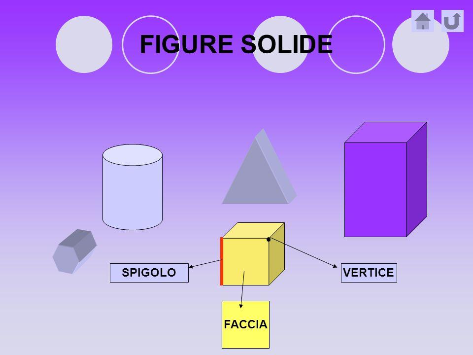 OSSERVIAMO gli angoli ACUTANGOLO B7: Un triangolo che abbia tutti gli angoli acuti si dice acutangolo.