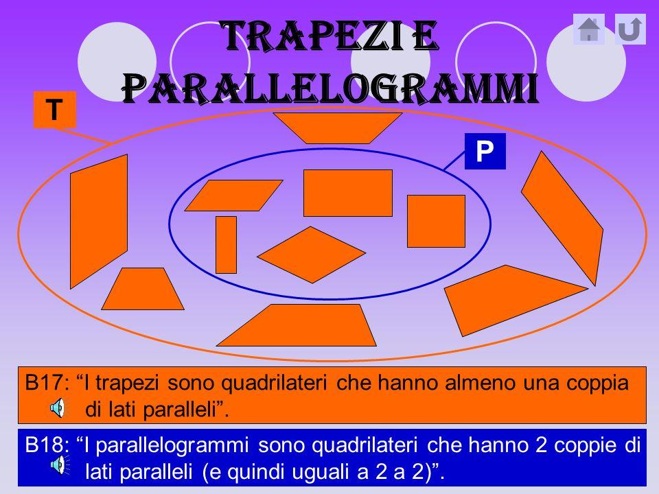 QUADRILATERI Un quadrilatero è un poligono che ha 4 lati, 4 angoli e 4 vertici.