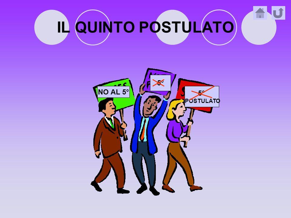 IL QUINTO POSTULATO NO AL 5° 5° POSTULATO