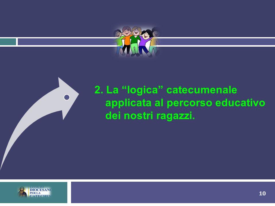 10 2. La logica catecumenale applicata al percorso educativo dei nostri ragazzi.