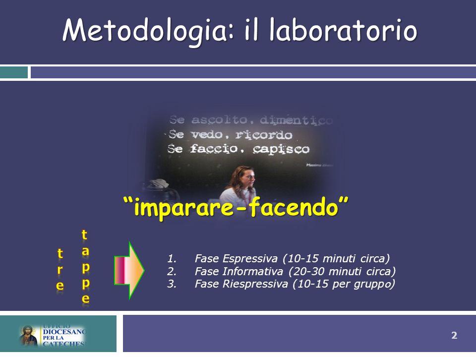 2 Metodologia: il laboratorio imparare-facendo imparare-facendo 1.Fase Espressiva (10-15 minuti circa) 2.Fase Informativa (20-30 minuti circa) 3.Fase Riespressiva (10-15 per grupp o)