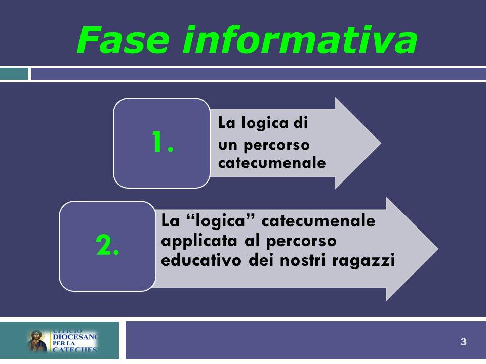 3 Fase informativa La logica di un percorso catecumenale 1. La logica catecumenale applicata al percorso educativo dei nostri ragazzi 2.