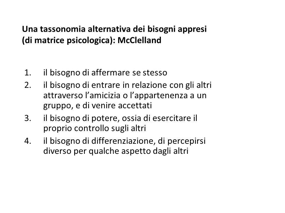 Una tassonomia alternativa dei bisogni appresi (di matrice psicologica): McClelland 1.il bisogno di affermare se stesso 2.il bisogno di entrare in rel