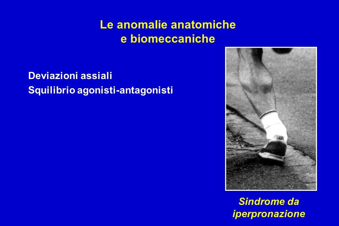 Le anomalie anatomiche e biomeccaniche Deviazioni assiali Squilibrio agonisti-antagonisti Sindrome da iperpronazione