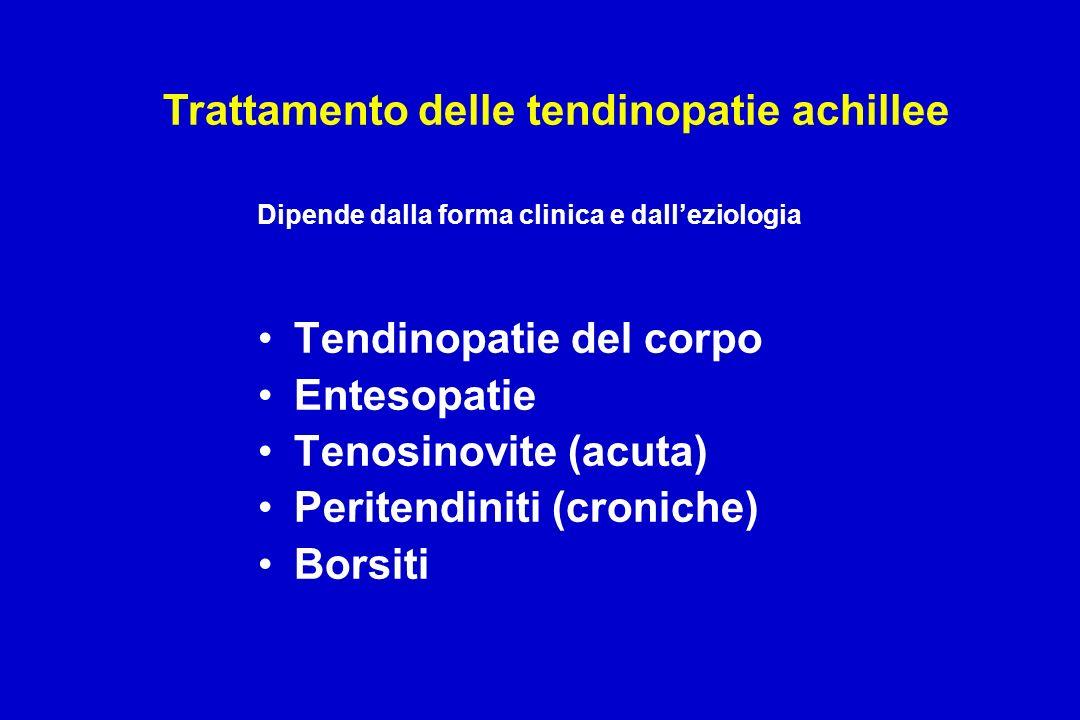 Tendinopatie del corpo Entesopatie Tenosinovite (acuta) Peritendiniti (croniche) Borsiti Trattamento delle tendinopatie achillee Dipende dalla forma clinica e dalleziologia