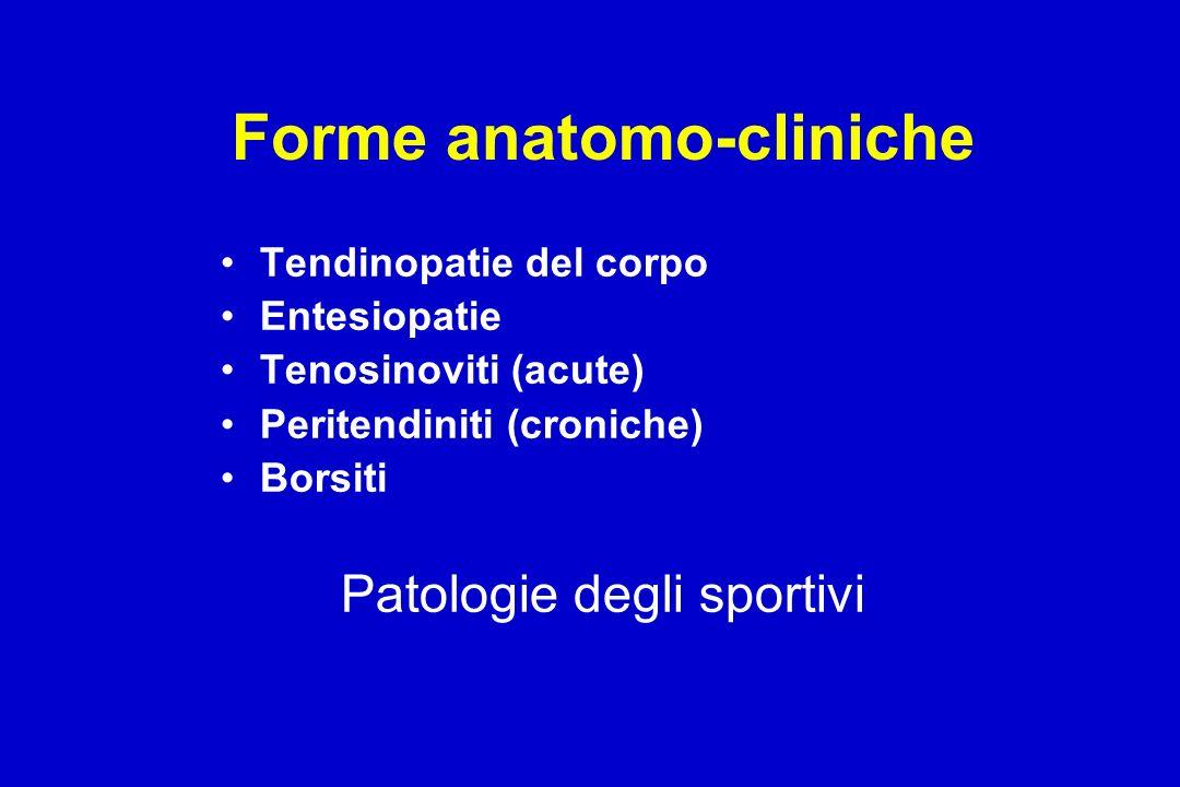 Forme anatomo-cliniche Tendinopatie del corpo Entesiopatie Tenosinoviti (acute) Peritendiniti (croniche) Borsiti Patologie degli sportivi