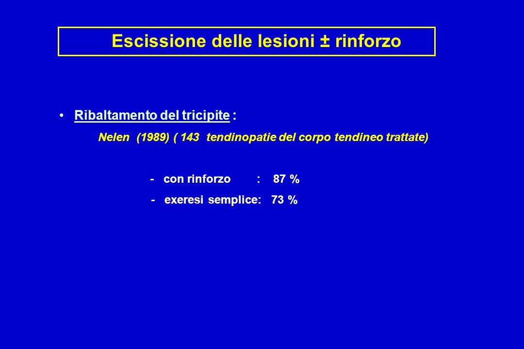 Ribaltamento del tricipite : Nelen (1989) ( 143 tendinopatie del corpo tendineo trattate) - con rinforzo : 87 % - exeresi semplice: 73 % Escissione de