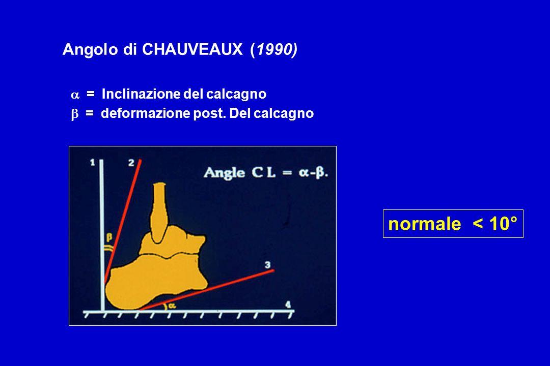 Angolo di CHAUVEAUX (1990) = Inclinazione del calcagno = deformazione post.