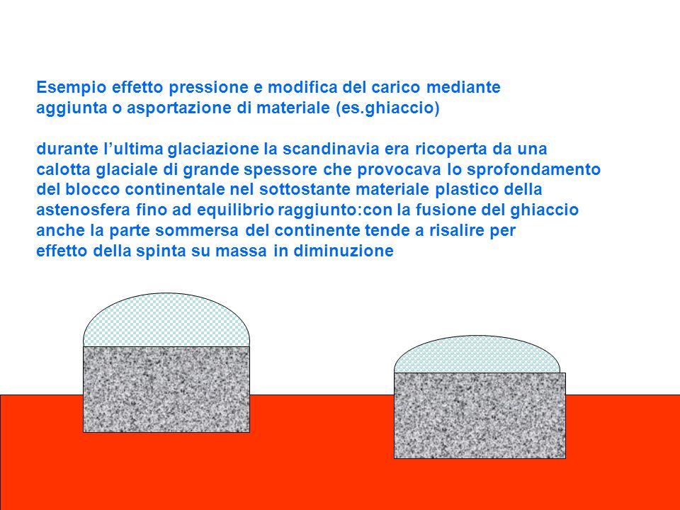 Esempio effetto pressione e modifica del carico mediante aggiunta o asportazione di materiale (es.ghiaccio) durante lultima glaciazione la scandinavia