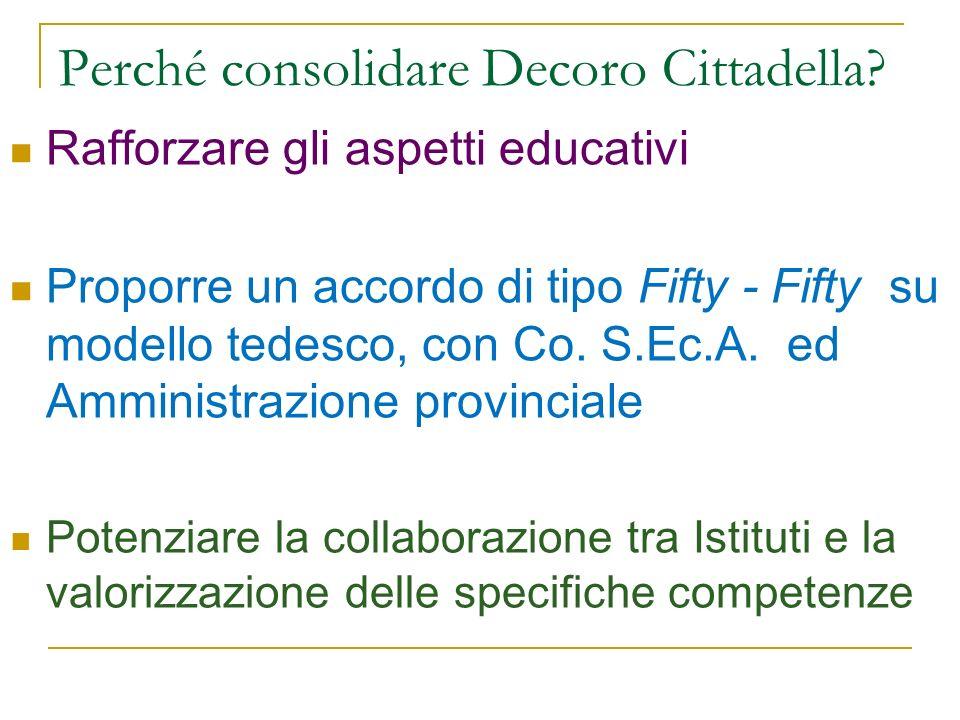 Perché consolidare Decoro Cittadella? Rafforzare gli aspetti educativi Proporre un accordo di tipo Fifty - Fifty su modello tedesco, con Co. S.Ec.A. e