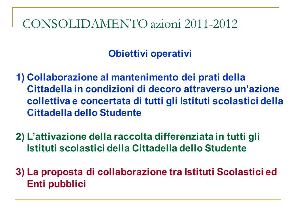 CONSOLIDAMENTO azioni 2011-2012 Obiettivi operativi 1)Collaborazione al mantenimento dei prati della Cittadella in condizioni di decoro attraverso una