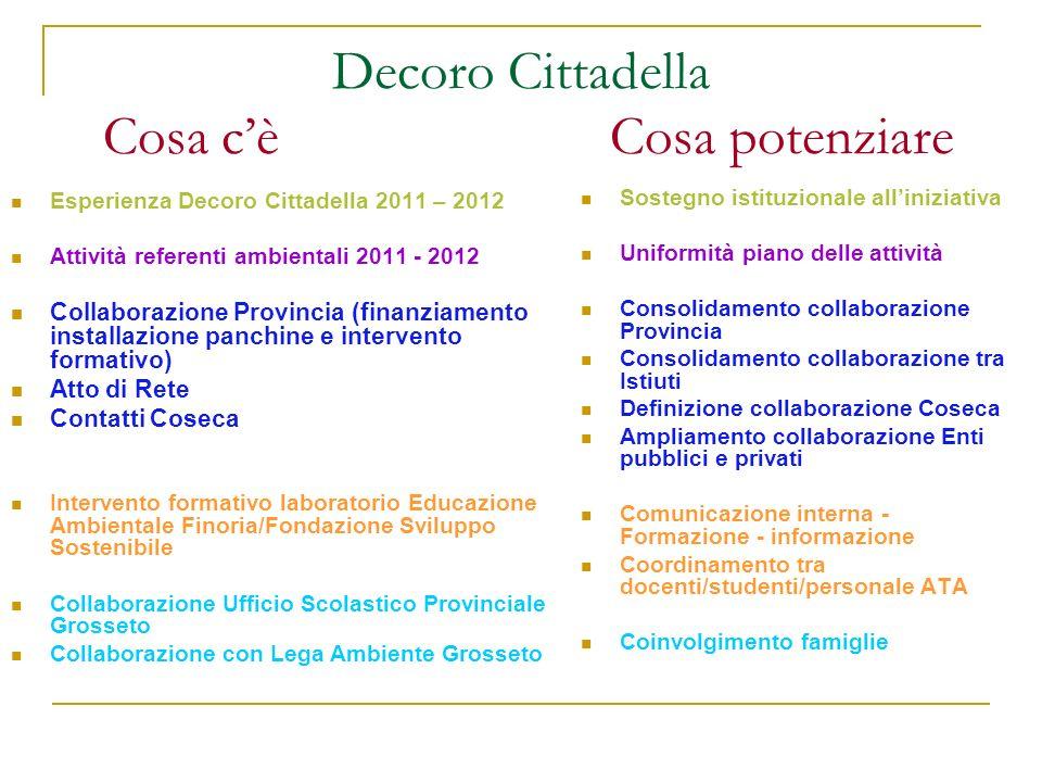 Decoro Cittadella Cosa cè Cosa potenziare Esperienza Decoro Cittadella 2011 – 2012 Attività referenti ambientali 2011 - 2012 Collaborazione Provincia