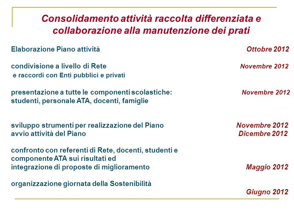 Consolidamento attività raccolta differenziata e collaborazione alla manutenzione dei prati Elaborazione Piano attività Ottobre 2012 condivisione a li