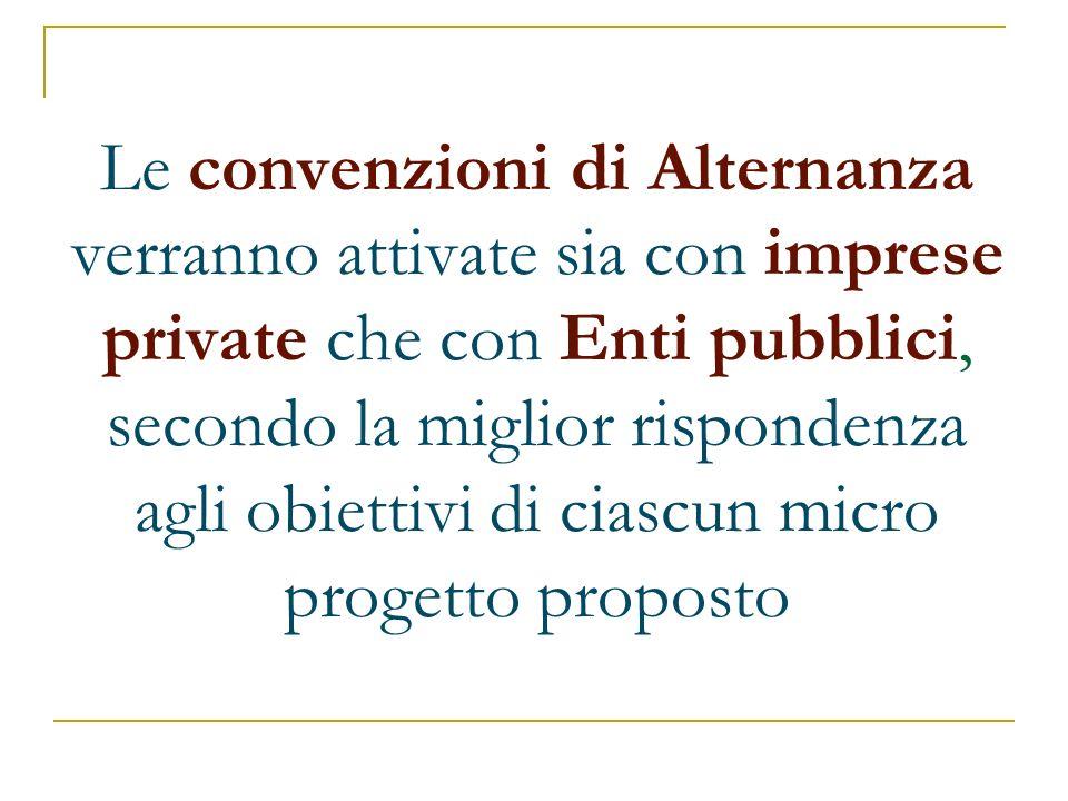 Le convenzioni di Alternanza verranno attivate sia con imprese private che con Enti pubblici, secondo la miglior rispondenza agli obiettivi di ciascun