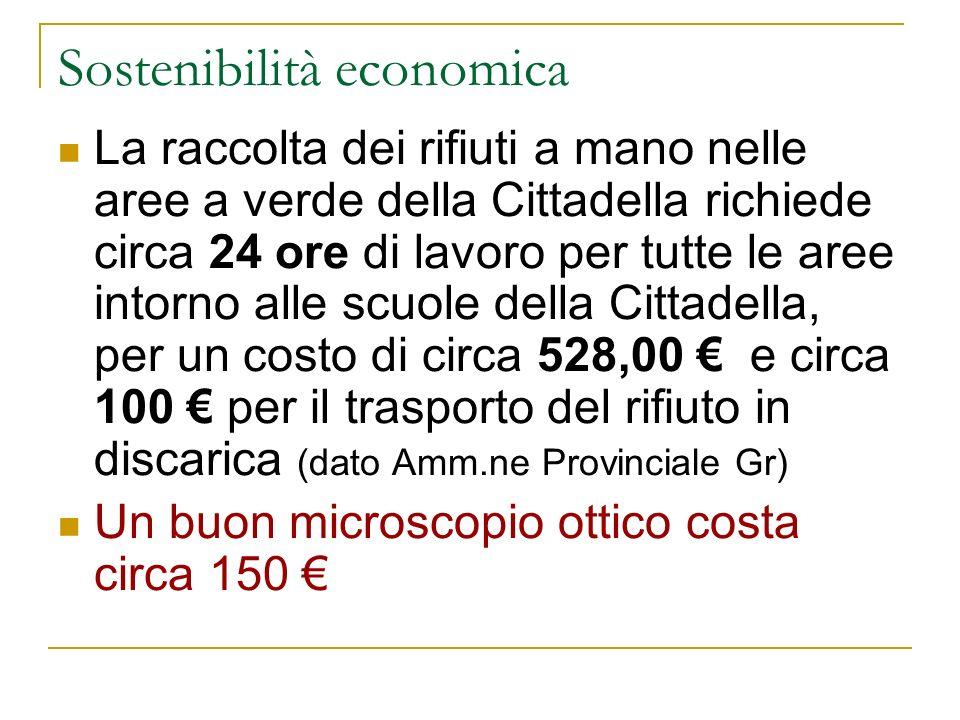 Sostenibilità economica La raccolta dei rifiuti a mano nelle aree a verde della Cittadella richiede circa 24 ore di lavoro per tutte le aree intorno a