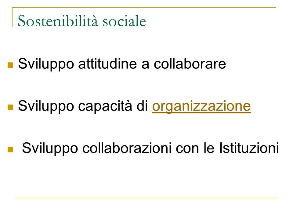 Sostenibilità sociale Sviluppo attitudine a collaborare Sviluppo capacità di organizzazioneorganizzazione Sviluppo collaborazioni con le Istituzioni