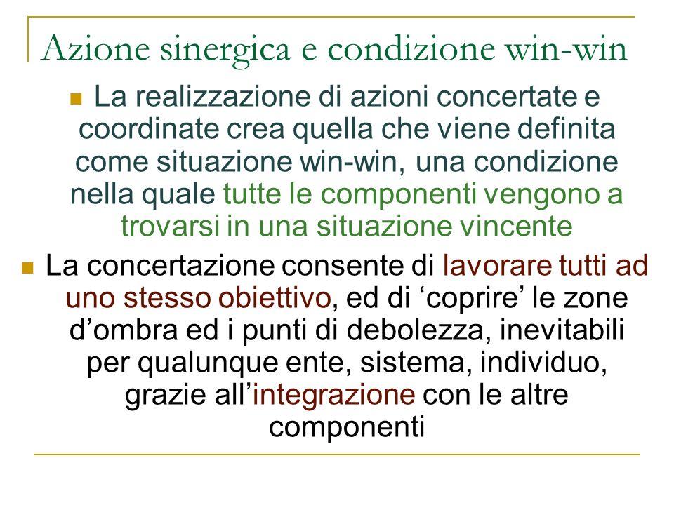 Azione sinergica e condizione win-win La realizzazione di azioni concertate e coordinate crea quella che viene definita come situazione win-win, una c