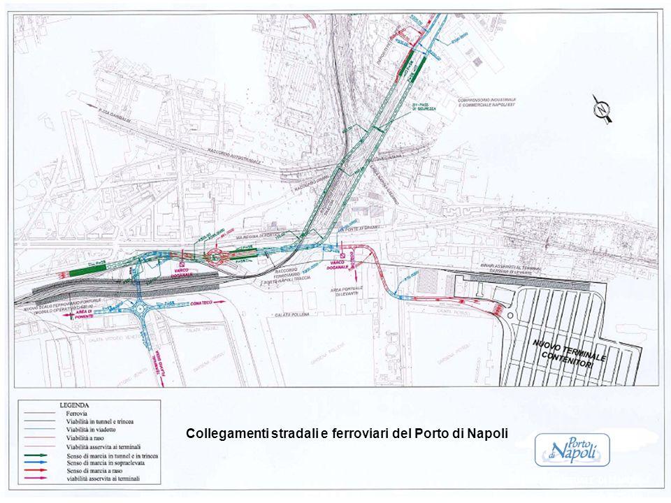 Collegamenti stradali e ferroviari del Porto di Napoli A UTORITÀ P ORTUALE DI N APOLI