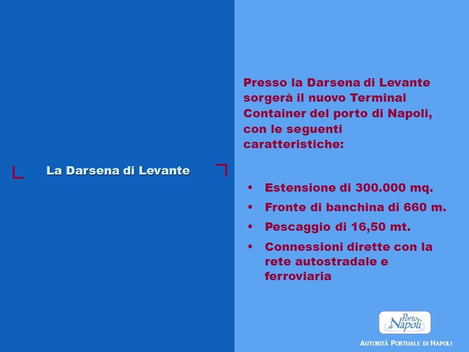 A UTORITÀ P ORTUALE DI N APOLI La Darsena di Levante – situazione attuale Darsena di Levante oggi