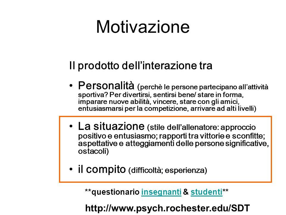 Ingredienti (nutrimento) della motivazione intrinseca: i bisogni universali Competenza Autonomia Relazioni