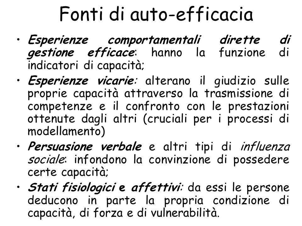 Lacquisizione di un solido senso di efficacia richiede il superamento di ostacoli grazie ad un impegno perseverante (Bandura, 1977; 1997) Ripetuti ins