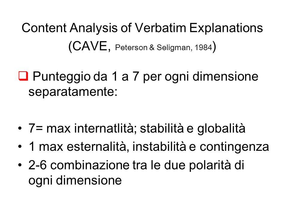 Criterio di analisi Le cause dei successi e degli insuccessi possono essere studiate considerando 4 dimensioni: 1.Internalità/esternalità (esempi) 2.S