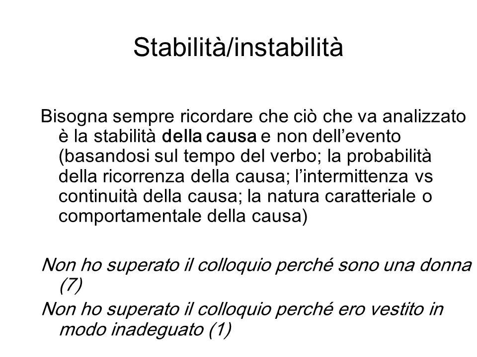 Internalità/esternalità Punteggio 1: azioni di unaltra persona; difficoltà o facilità del compito; tempo o ambiente (disastro naturale; circostanze o
