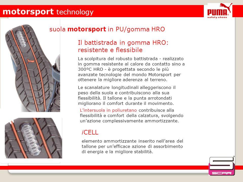 motorsport technology Il battistrada in gomma HRO: resistente e flessibile La scolpitura del robusto battistrada - realizzato in gomma resistente al c