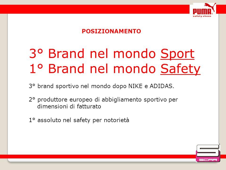 POSIZIONAMENTO 3° Brand nel mondo Sport 1° Brand nel mondo Safety 3° brand sportivo nel mondo dopo NIKE e ADIDAS. 2° produttore europeo di abbigliamen