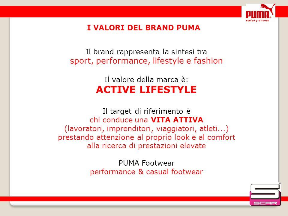 I VALORI DEL BRAND PUMA Il brand rappresenta la sintesi tra sport, performance, lifestyle e fashion Il valore della marca è: ACTIVE LIFESTYLE Il targe