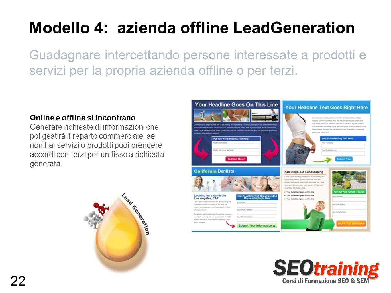Modello 4: azienda offline LeadGeneration Guadagnare intercettando persone interessate a prodotti e servizi per la propria azienda offline o per terzi