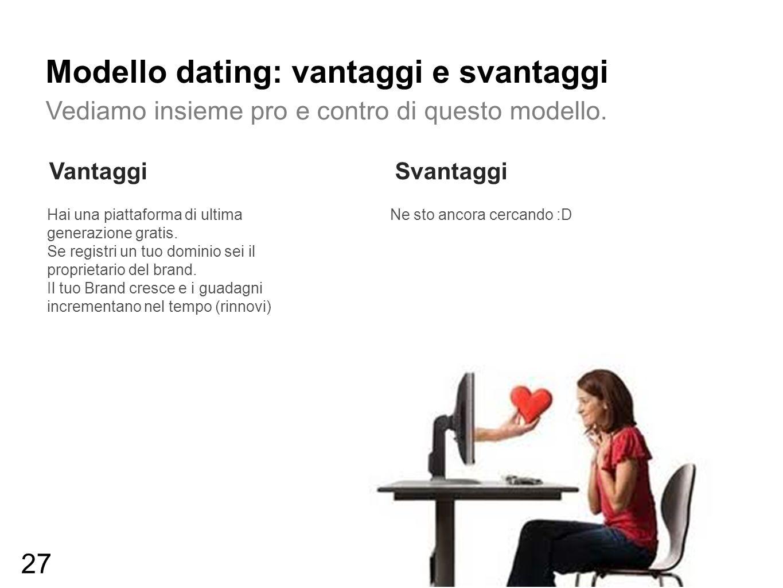 Modello dating: vantaggi e svantaggi Vediamo insieme pro e contro di questo modello. VantaggiSvantaggi Hai una piattaforma di ultima generazione grati