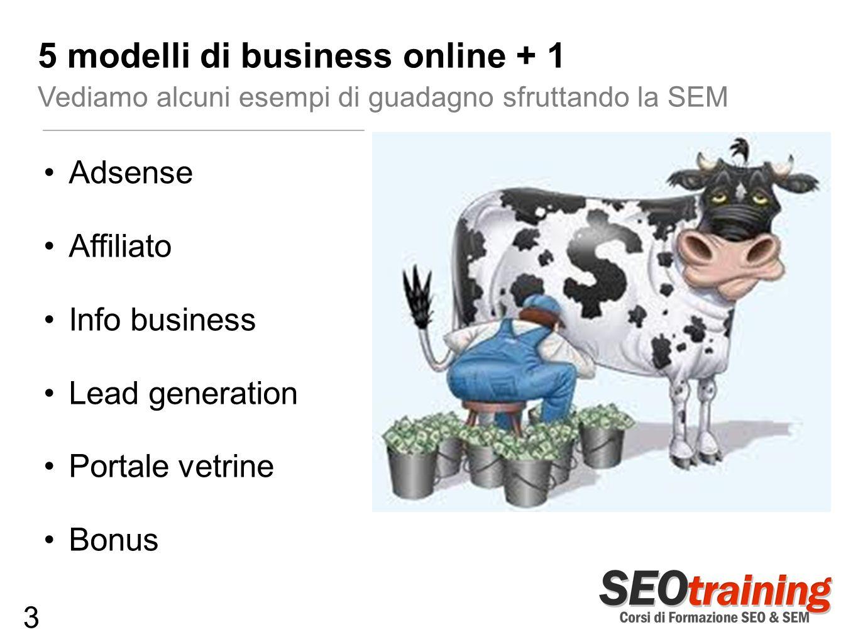 Adsense Affiliato Info business Lead generation Portale vetrine Bonus 5 modelli di business online + 1 Vediamo alcuni esempi di guadagno sfruttando la