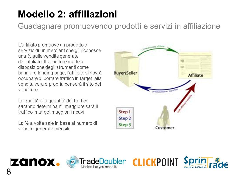 Modello 2: affiliazioni Guadagnare promuovendo prodotti e servizi in affiliazione L'affiliato promuove un prodotto o servizio di un merciant che gli r