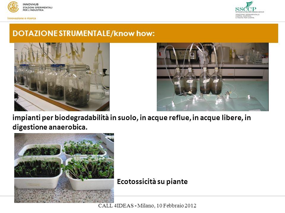 CALL 4IDEAS - Milano, 10 Febbraio 2012 DOTAZIONE STRUMENTALE/know how: Ecotossicità su piante impianti per biodegradabilità in suolo, in acque reflue, in acque libere, in digestione anaerobica.