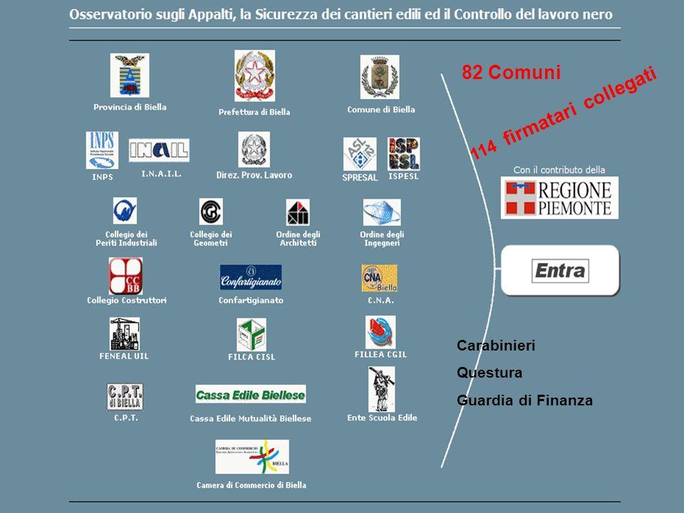 Convegno Bilateralità USR CISL Piemonte – Torino 12 gennaio 2010 1 Osservatorio Biella 82 Comuni Carabinieri Questura Guardia di Finanza 114 firmatari