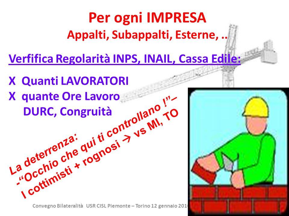 Convegno Bilateralità USR CISL Piemonte – Torino 12 gennaio 2010 12 Per ogni IMPRESA Appalti, Subappalti, Esterne,.. Verfifica Regolarità INPS, INAIL,