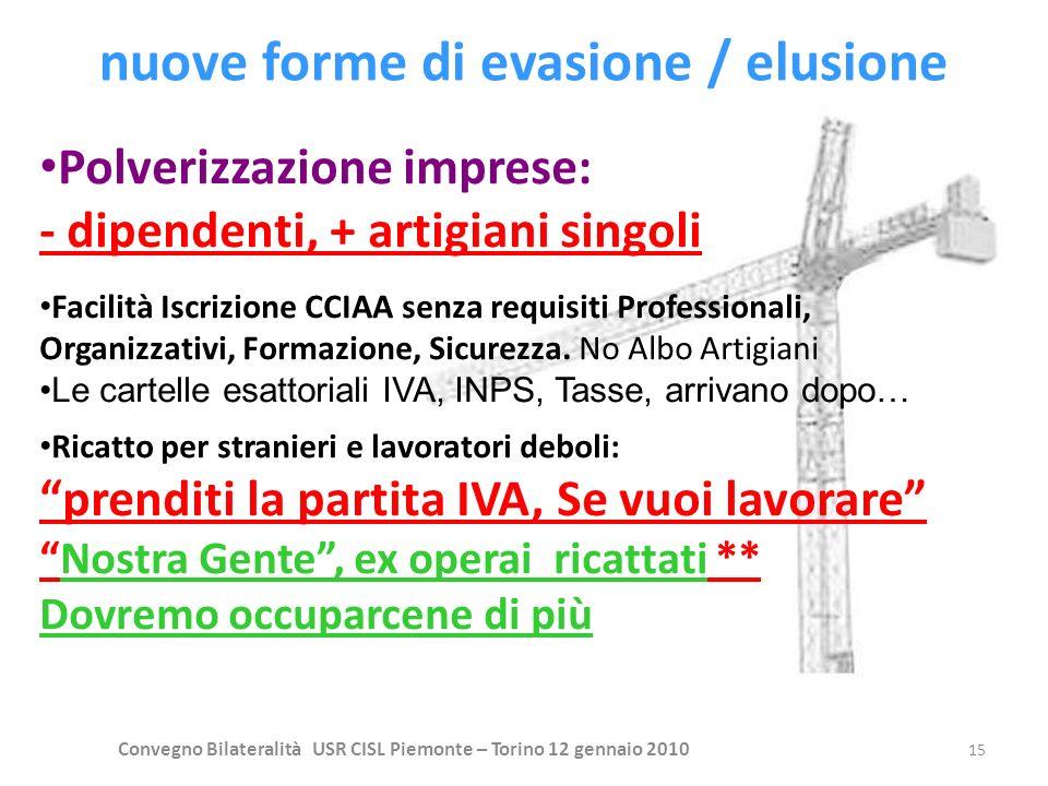 Convegno Bilateralità USR CISL Piemonte – Torino 12 gennaio 2010 15 nuove forme di evasione / elusione Polverizzazione imprese: - dipendenti, + artigi