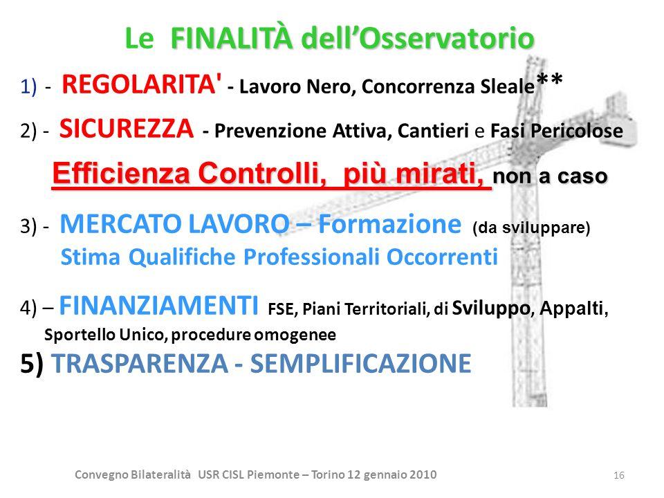 Convegno Bilateralità USR CISL Piemonte – Torino 12 gennaio 2010 16 FINALITÀ dellOsservatorio Le FINALITÀ dellOsservatorio 1)- REGOLARITA' - Lavoro Ne
