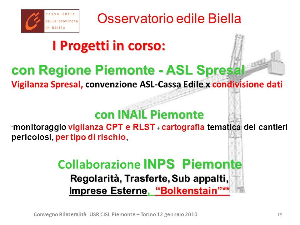 Convegno Bilateralità USR CISL Piemonte – Torino 12 gennaio 2010 18 Osservatorio edile Biella I Progetti in corso: con Regione Piemonte - ASL Spresal