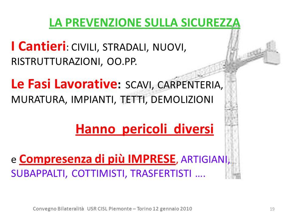 Convegno Bilateralità USR CISL Piemonte – Torino 12 gennaio 2010 19 LA PREVENZIONE SULLA SICUREZZA I Cantieri : CIVILI, STRADALI, NUOVI, RISTRUTTURAZI