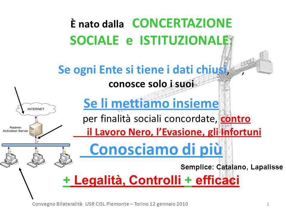 Convegno Bilateralità USR CISL Piemonte – Torino 12 gennaio 2010 2 È nato dalla CONCERTAZIONE SOCIALE e ISTITUZIONALE: Se ogni Ente si tiene i dati ch